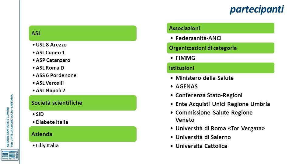 partecipanti Federsanità-ANCI FIMMG Ministero della Salute AGENAS