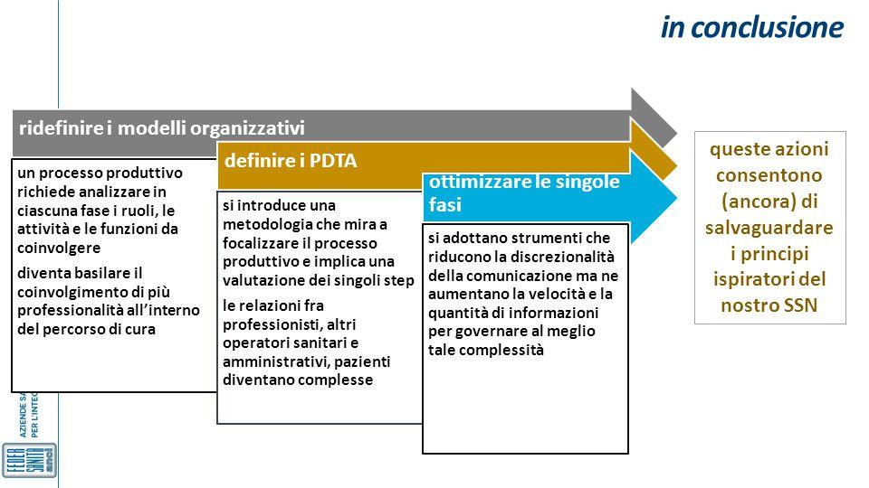 in conclusione ridefinire i modelli organizzativi definire i PDTA