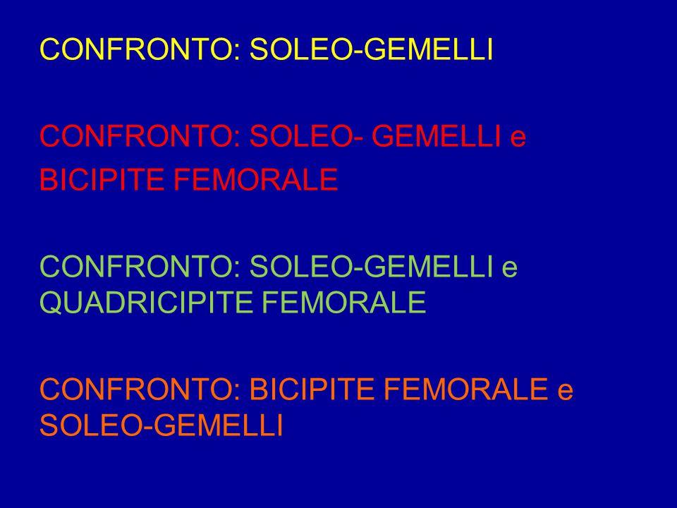 CONFRONTO: SOLEO-GEMELLI CONFRONTO: SOLEO- GEMELLI e BICIPITE FEMORALE CONFRONTO: SOLEO-GEMELLI e QUADRICIPITE FEMORALE CONFRONTO: BICIPITE FEMORALE e SOLEO-GEMELLI