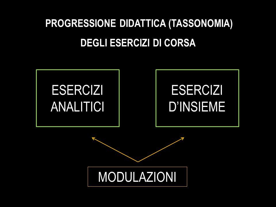 PROGRESSIONE DIDATTICA (TASSONOMIA) DEGLI ESERCIZI DI CORSA