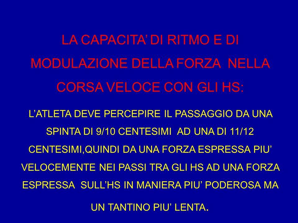 LA CAPACITA' DI RITMO E DI MODULAZIONE DELLA FORZA NELLA CORSA VELOCE CON GLI HS: