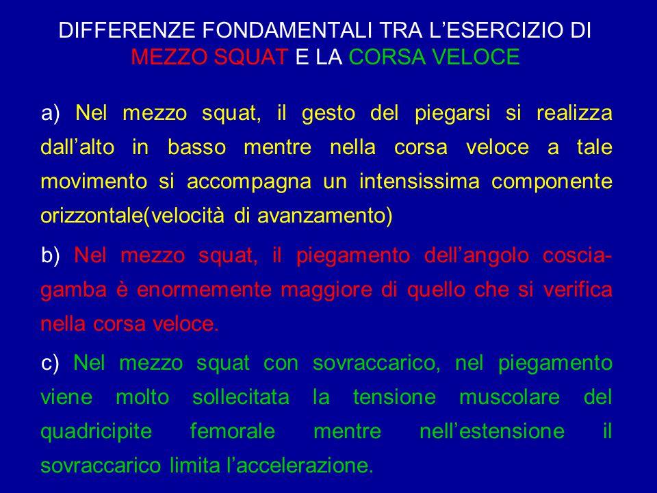 DIFFERENZE FONDAMENTALI TRA L'ESERCIZIO DI MEZZO SQUAT E LA CORSA VELOCE