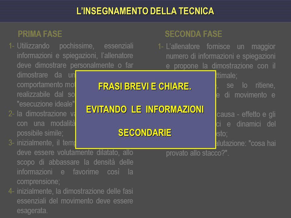 L'INSEGNAMENTO DELLA TECNICA EVITANDO LE INFORMAZIONI