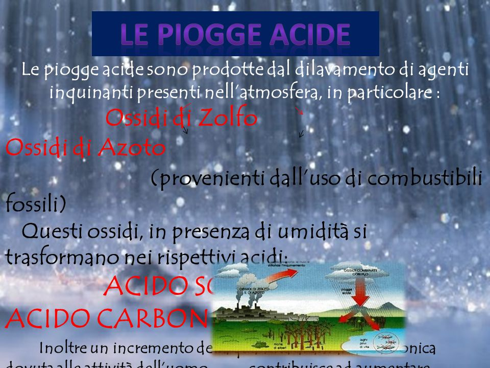 Le piogge acide ACIDO SOLFORICO ACIDO CARBONICO