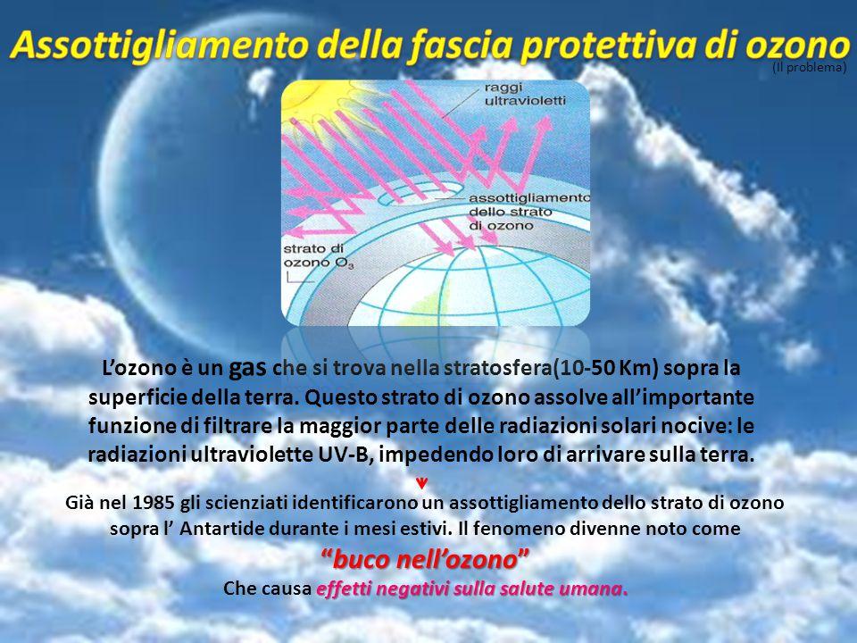 Assottigliamento della fascia protettiva di ozono