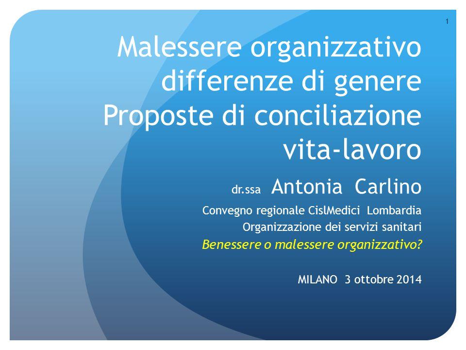 Malessere organizzativo differenze di genere Proposte di conciliazione vita-lavoro dr.ssa Antonia Carlino