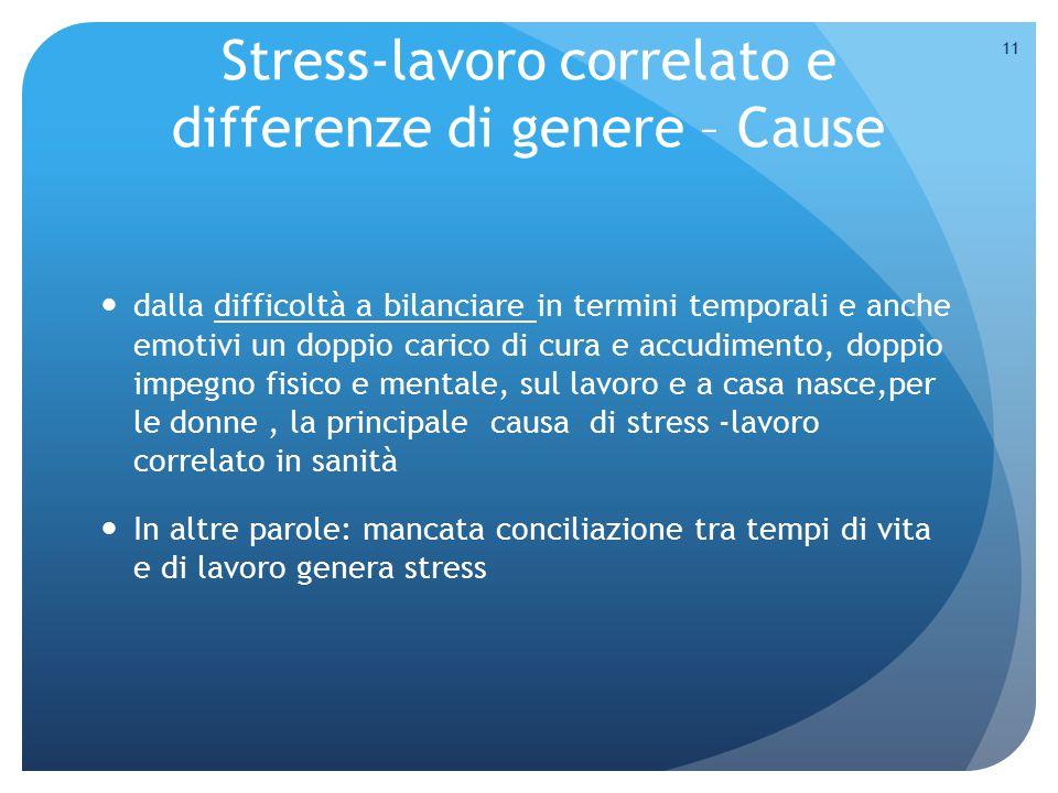 Stress-lavoro correlato e differenze di genere – Cause