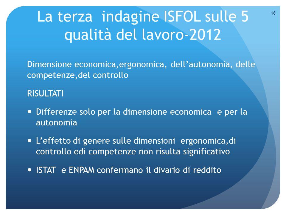 La terza indagine ISFOL sulle 5 qualità del lavoro-2012