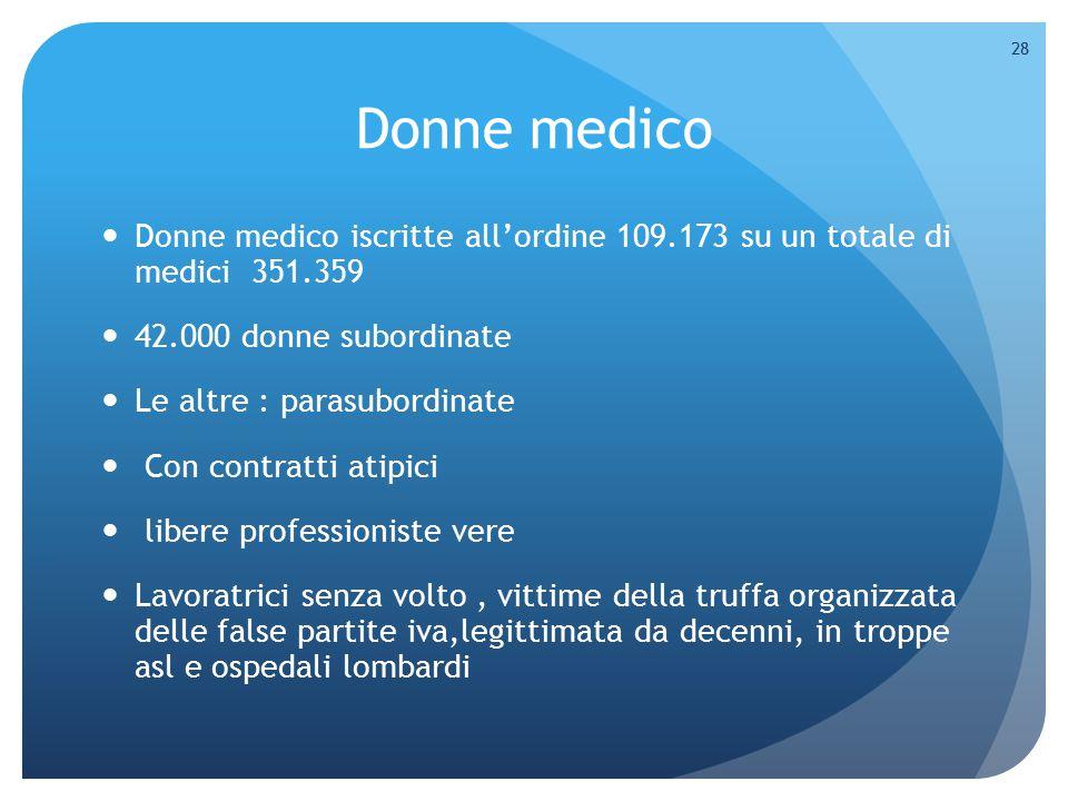 Donne medico Donne medico iscritte all'ordine 109.173 su un totale di medici 351.359. 42.000 donne subordinate.