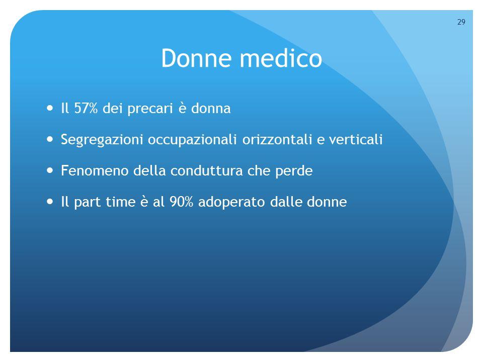 Donne medico Il 57% dei precari è donna