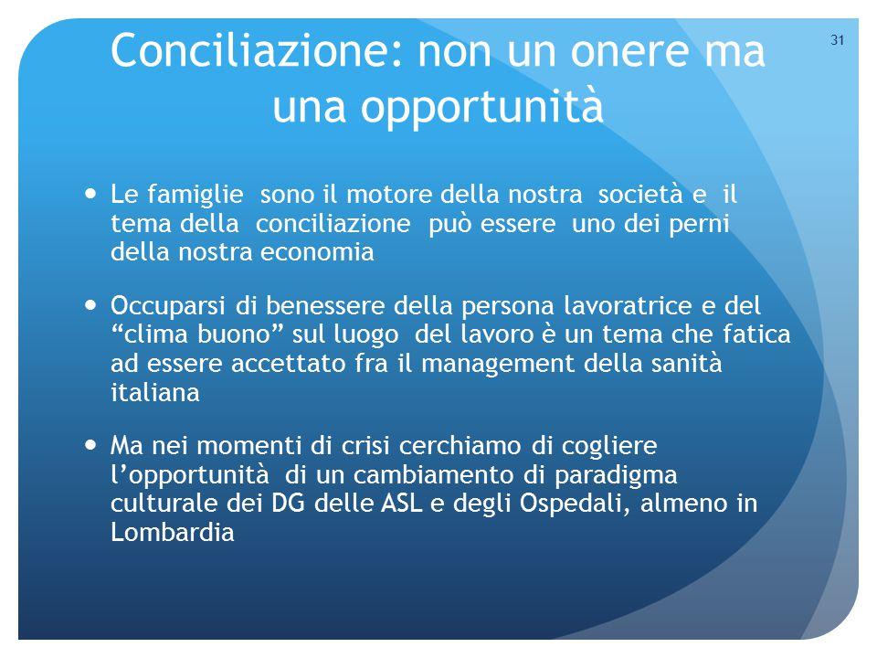 Conciliazione: non un onere ma una opportunità