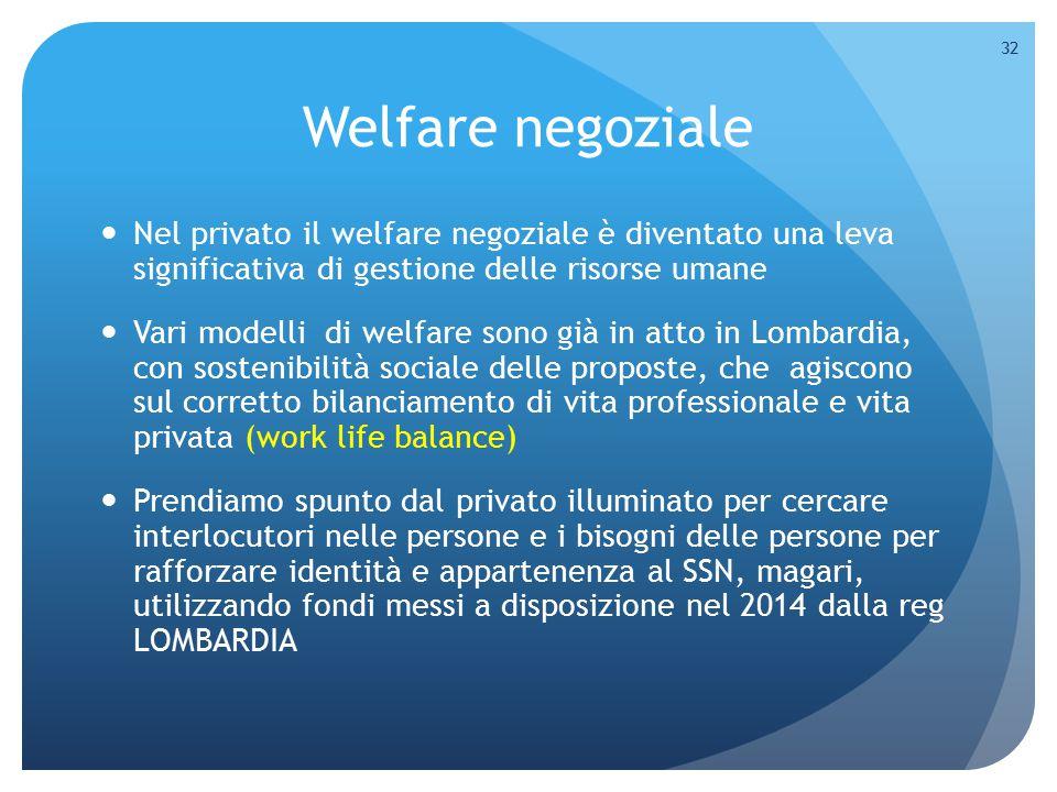 Welfare negoziale Nel privato il welfare negoziale è diventato una leva significativa di gestione delle risorse umane.