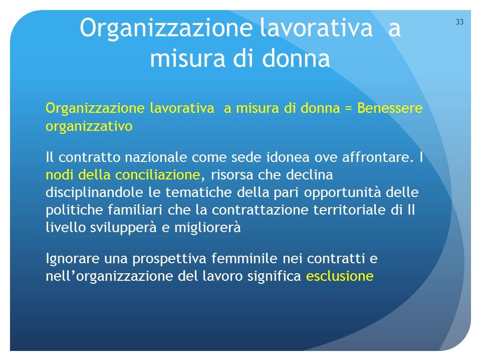 Organizzazione lavorativa a misura di donna