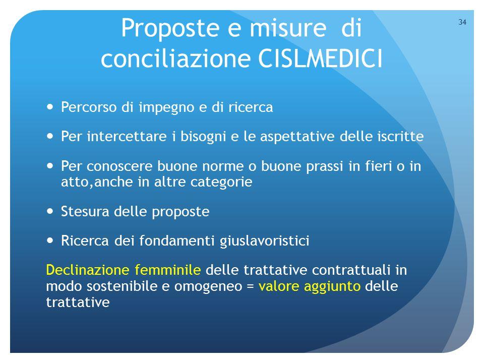 Proposte e misure di conciliazione CISLMEDICI