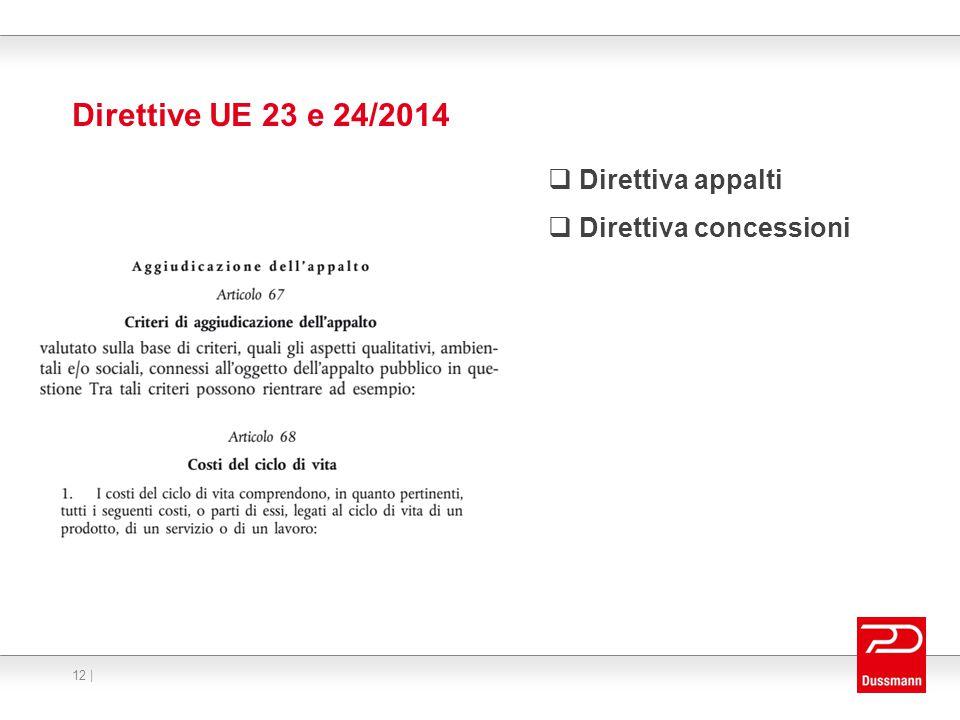 Direttive UE 23 e 24/2014 Direttiva appalti Direttiva concessioni