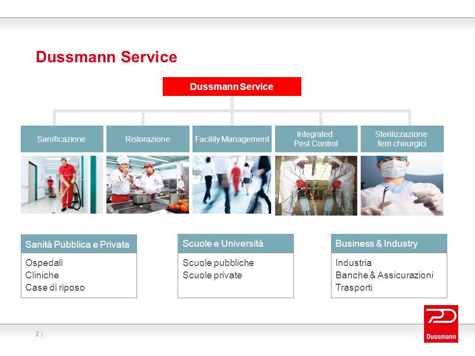 Dussmann Service Dussmann Service Sanità Pubblica e Privata