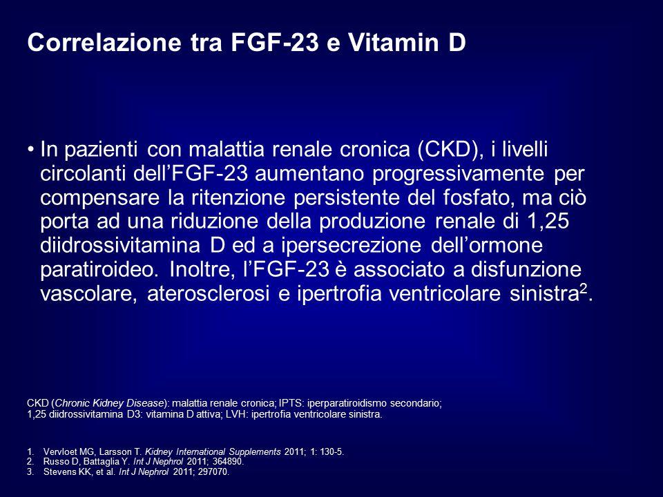 Correlazione tra FGF-23 e Vitamin D