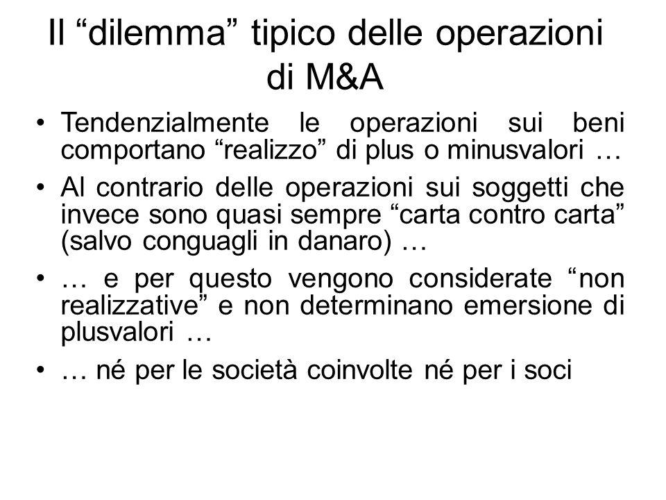 Il dilemma tipico delle operazioni di M&A