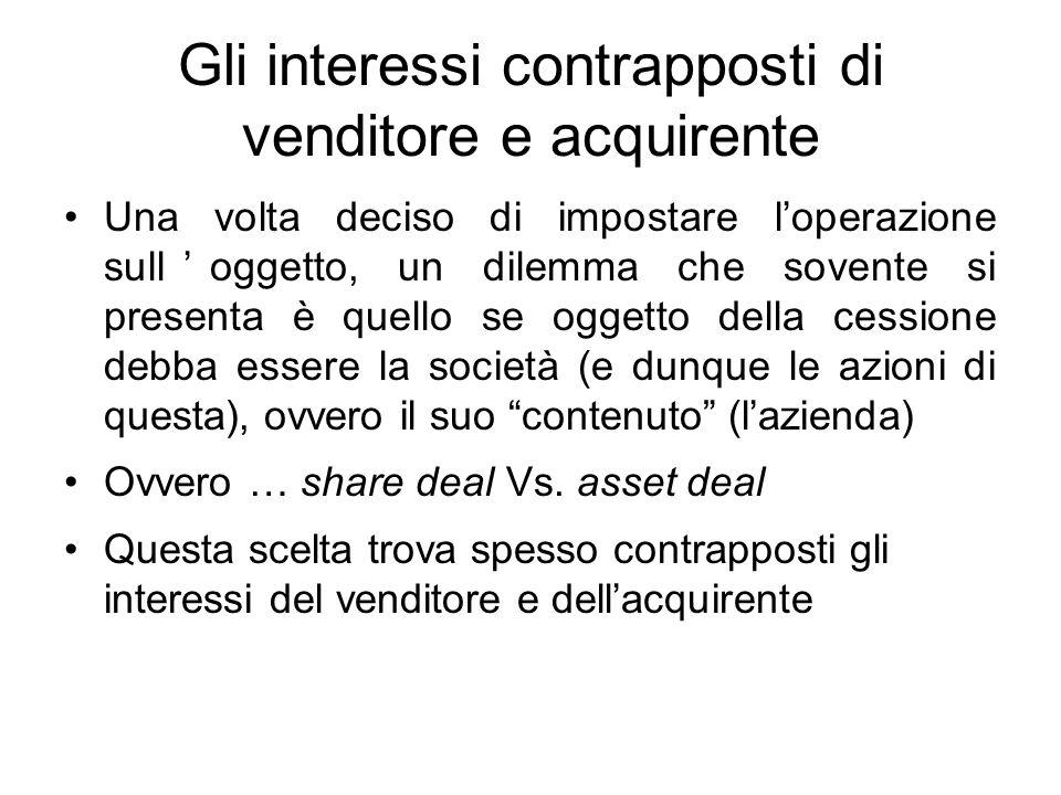Gli interessi contrapposti di venditore e acquirente
