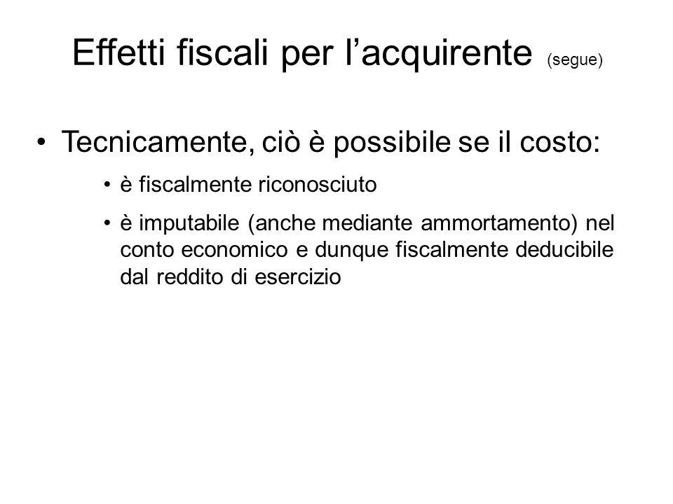 Effetti fiscali per l'acquirente (segue)