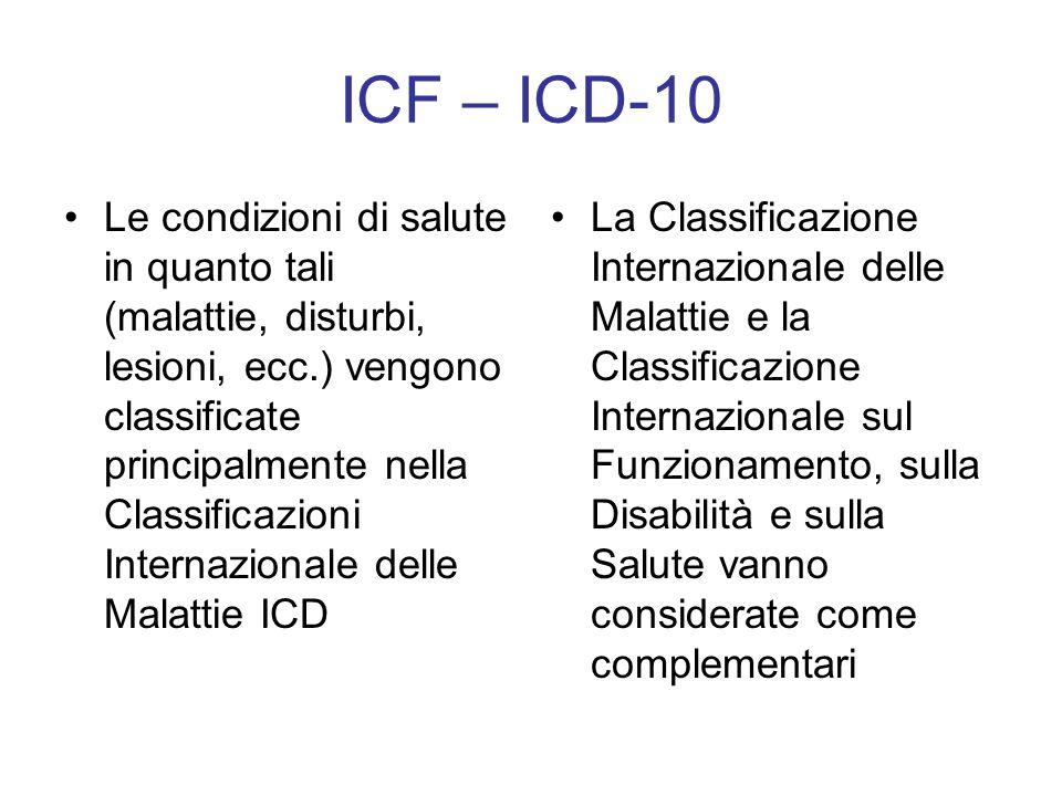 ICF – ICD-10