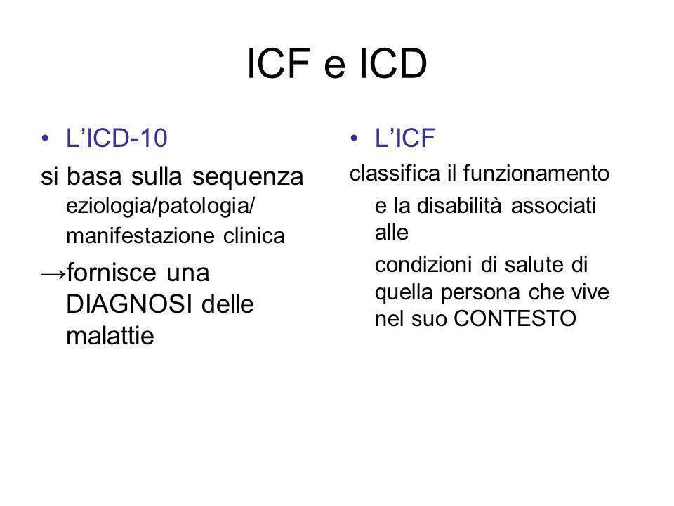 ICF e ICD L'ICD-10. si basa sulla sequenza eziologia/patologia/ manifestazione clinica. →fornisce una DIAGNOSI delle malattie.
