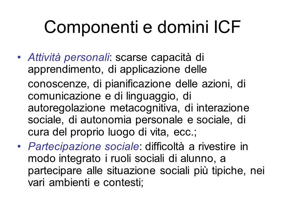 Componenti e domini ICF