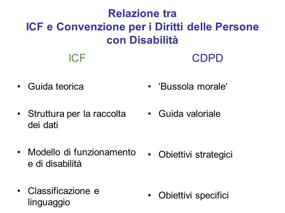 Relazione tra ICF e Convenzione per i Diritti delle Persone con Disabilità