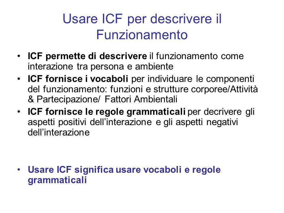 Usare ICF per descrivere il Funzionamento