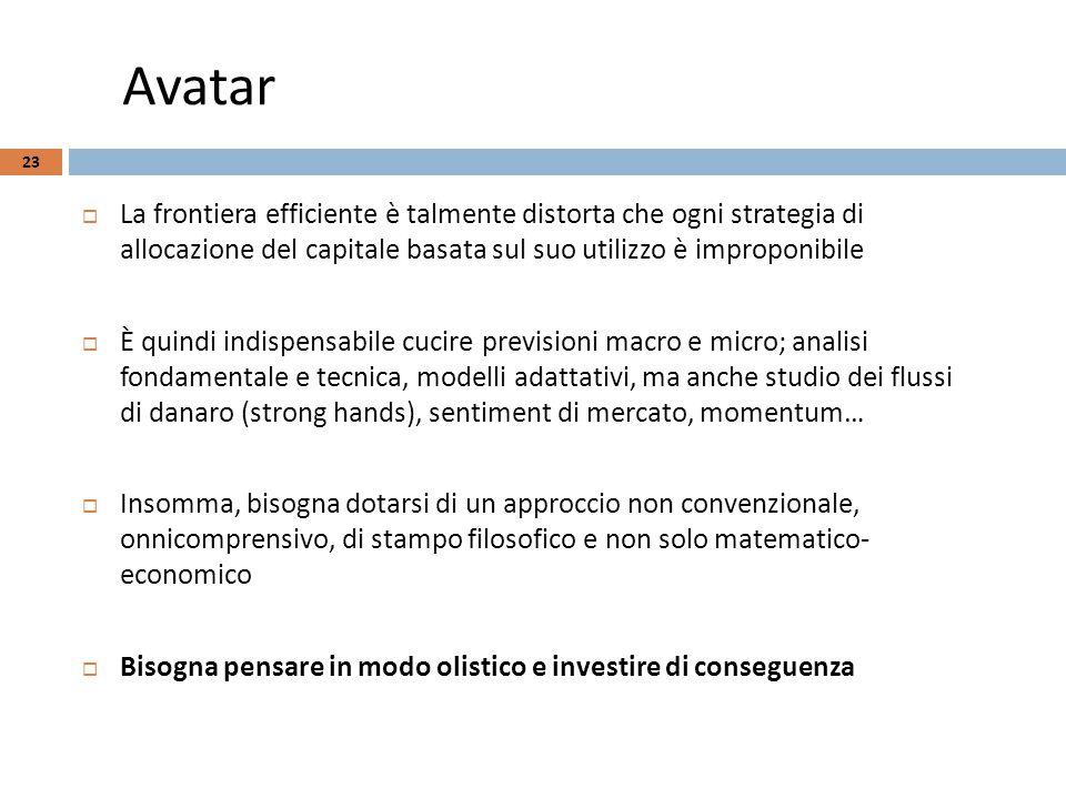 Avatar La frontiera efficiente è talmente distorta che ogni strategia di allocazione del capitale basata sul suo utilizzo è improponibile.