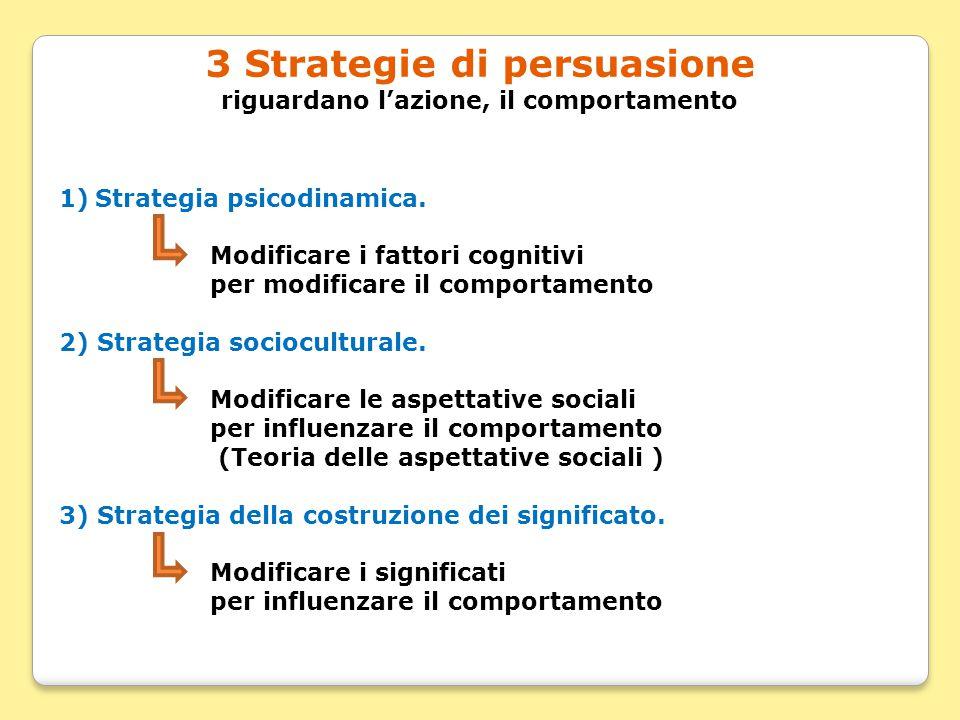 3 Strategie di persuasione riguardano l'azione, il comportamento