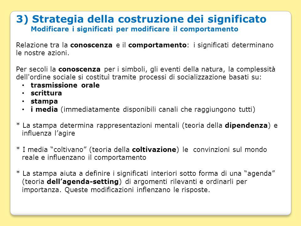 3) Strategia della costruzione dei significato