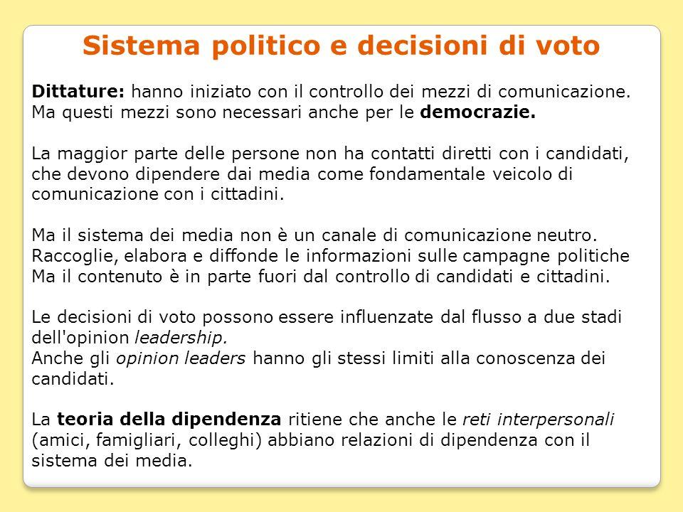 Sistema politico e decisioni di voto