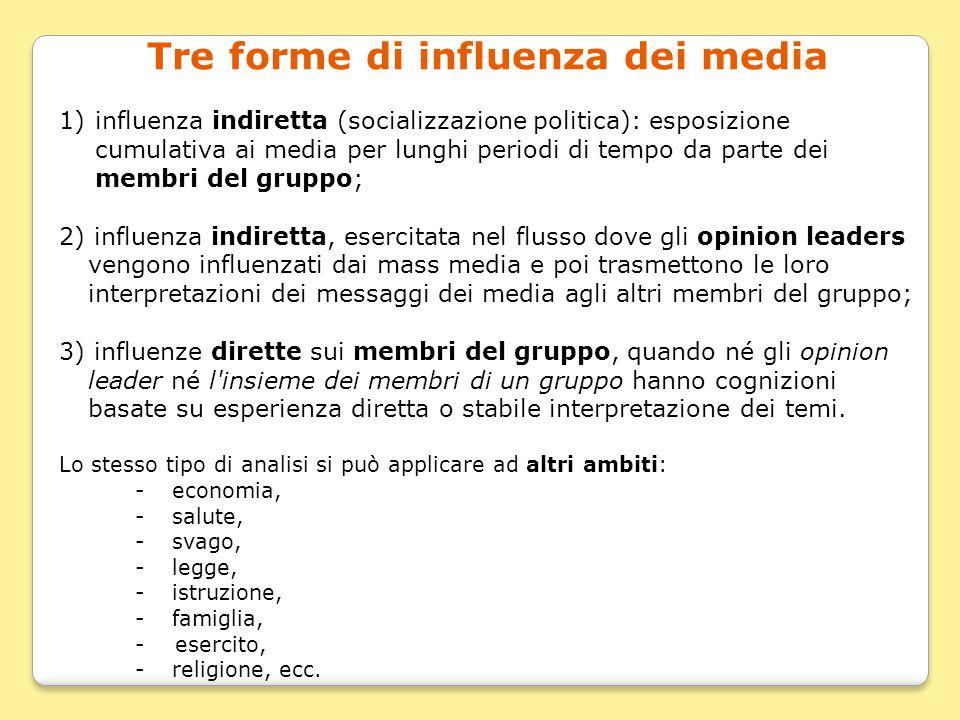 Tre forme di influenza dei media