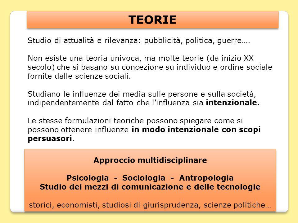 TEORIE Studio di attualità e rilevanza: pubblicità, politica, guerre….