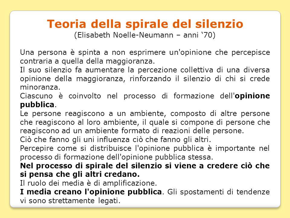 Teoria della spirale del silenzio