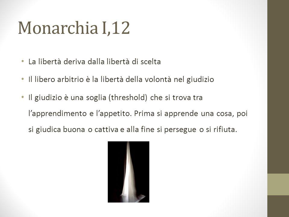 Monarchia I,12 La libertà deriva dalla libertà di scelta