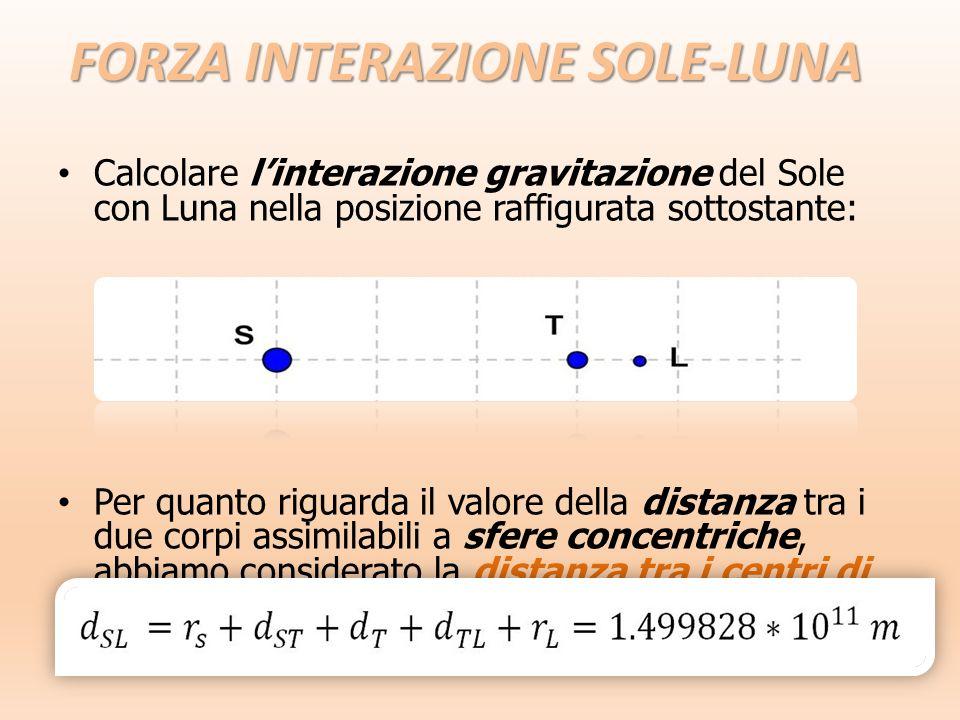 FORZA INTERAZIONE SOLE-LUNA