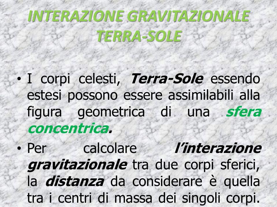INTERAZIONE GRAVITAZIONALE TERRA-SOLE