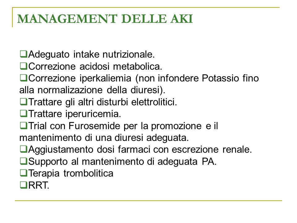 MANAGEMENT DELLE AKI Adeguato intake nutrizionale.