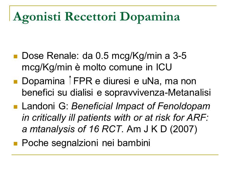 Agonisti Recettori Dopamina
