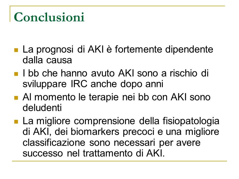 Conclusioni La prognosi di AKI è fortemente dipendente dalla causa