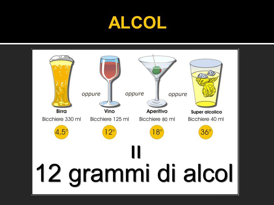 ALCOL Unità alcolica standard, utilizzata come riferimento nelle tabelle esposte nei locali.
