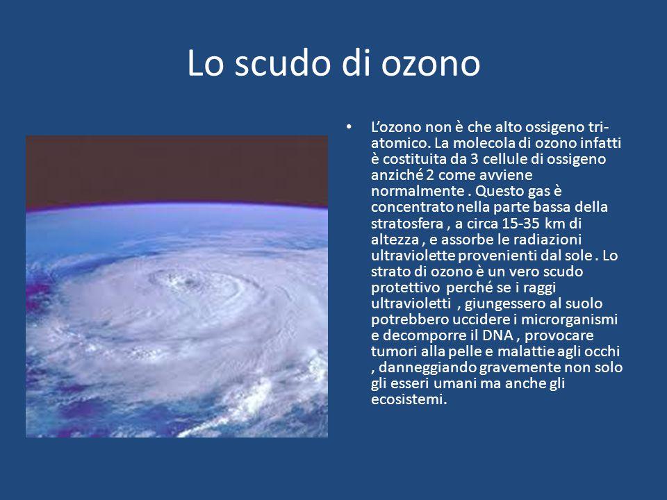 Lo scudo di ozono