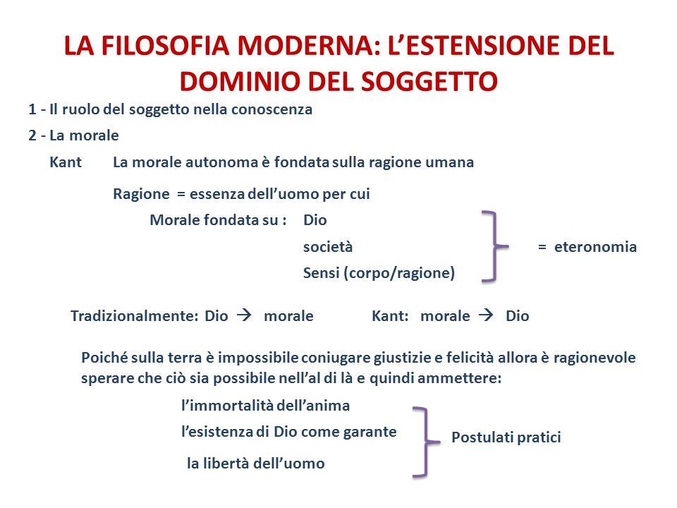 LA FILOSOFIA MODERNA: L'estensione del dominio del soggetto