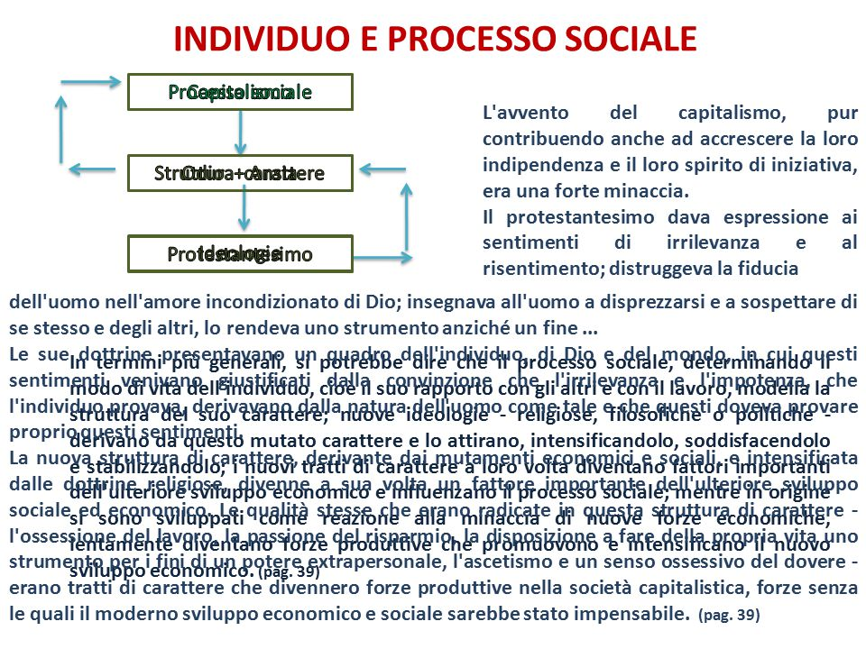 INDIVIDUO E PROCESSO SOCIALE