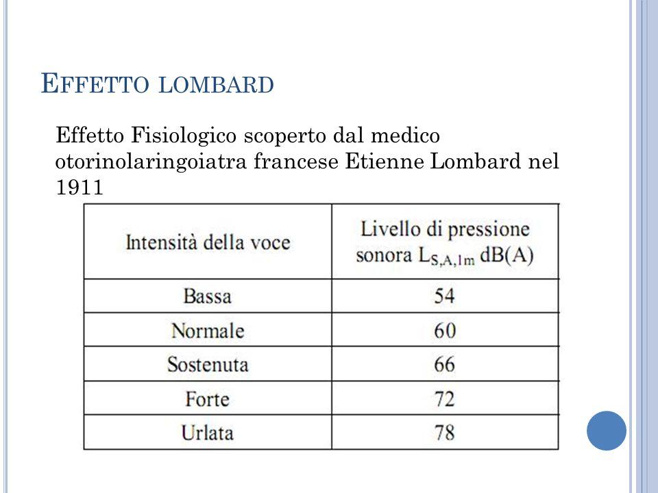 Effetto lombard Effetto Fisiologico scoperto dal medico otorinolaringoiatra francese Etienne Lombard nel 1911.