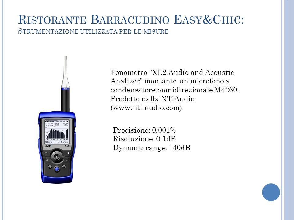 Ristorante Barracudino Easy&Chic: Strumentazione utilizzata per le misure