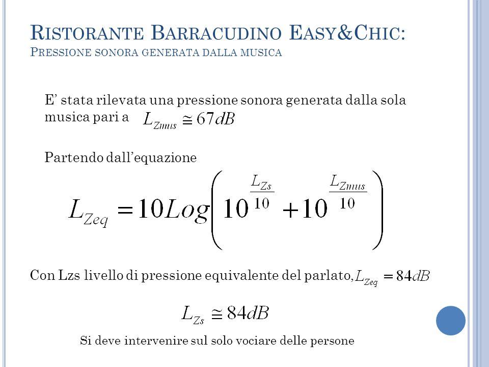Ristorante Barracudino Easy&Chic: Pressione sonora generata dalla musica