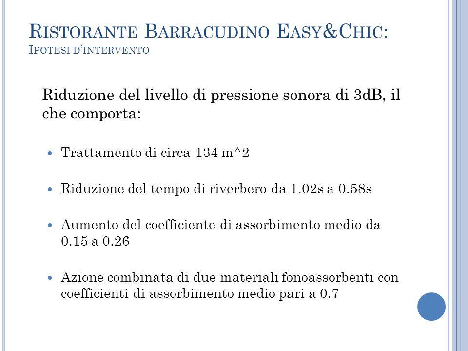 Ristorante Barracudino Easy&Chic: Ipotesi d'intervento